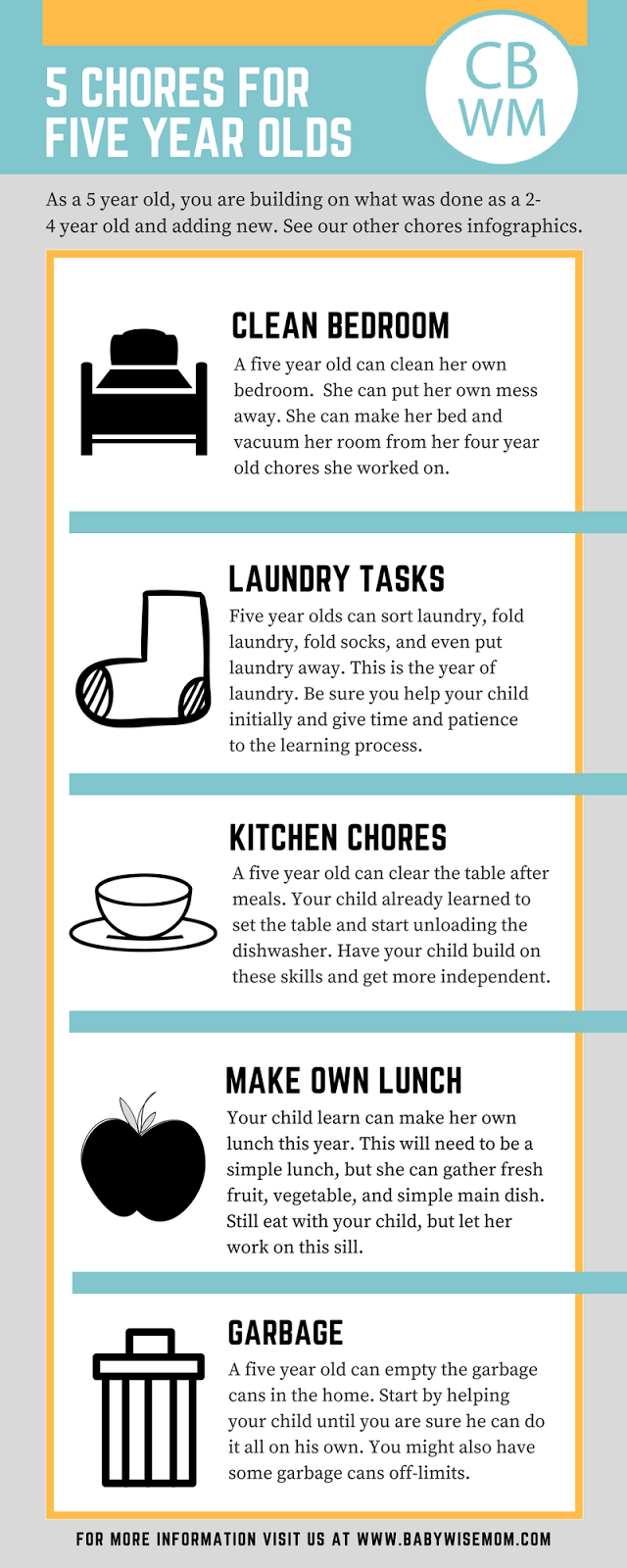 10 chores your five year old can do chronicles of a babywise mom