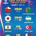 Lịch thi đấu Asian Cup ngày 17-1: Bảng E, F quyết định vé đi tiếp của Việt Nam