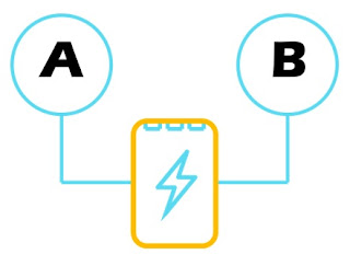 companies that sell power banks