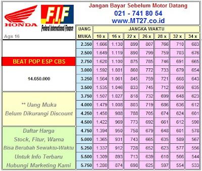 FIF Honda Beat POP ESP CBS