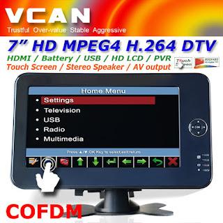 COFDM-7012R HDMI Wireless Video Receiver