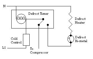 How Forced Air Systems Work in addition Trane Xl80 Wiring Diagram moreover Bryant Air Conditioner Wiring Diagram in addition Arcoaire Air Conditioner Wiring Diagram Wiring Diagrams in addition Rv Air Conditioning Diagram. on bryant ac unit wiring diagram