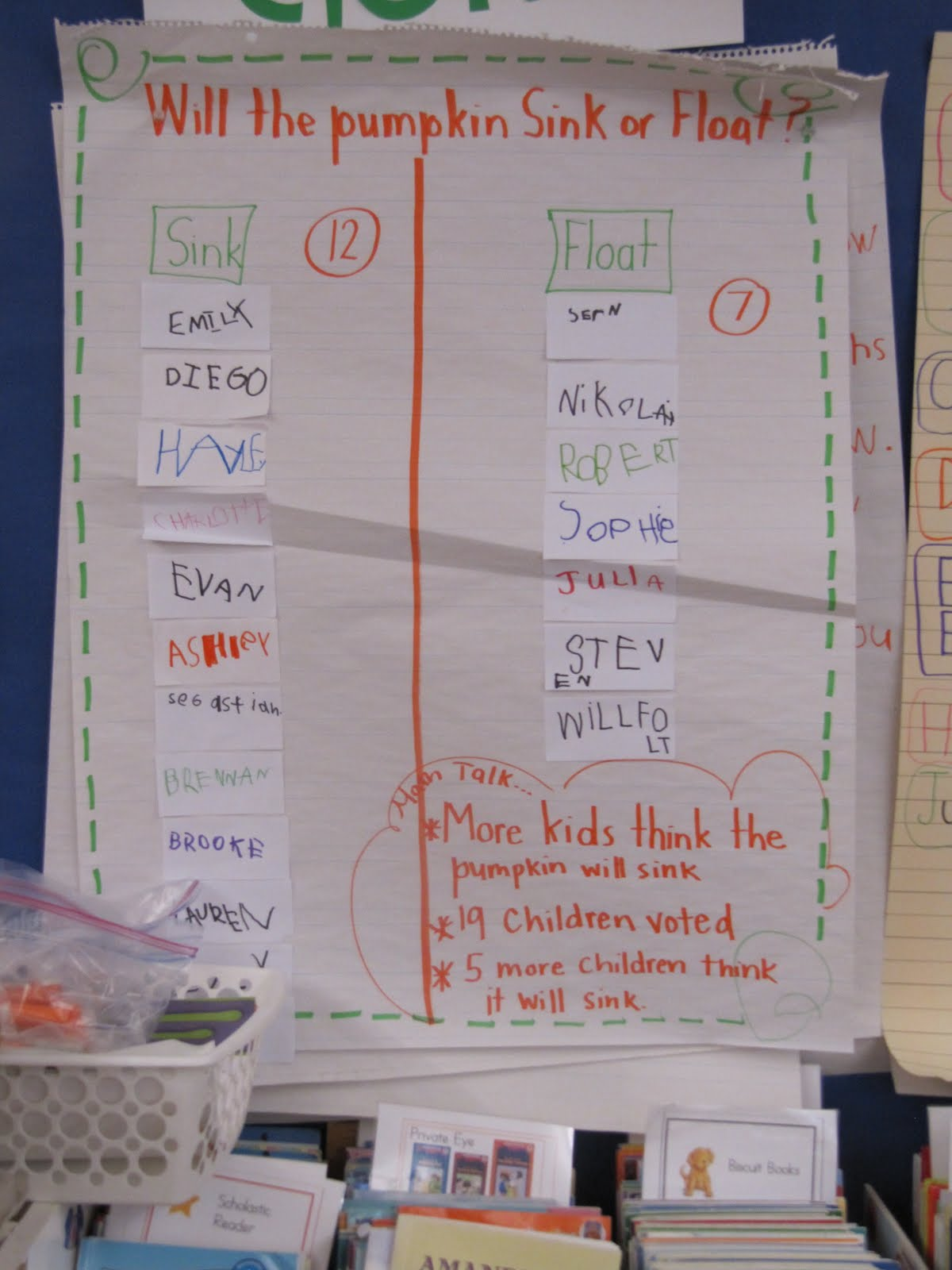 Kc Kindergarten Times Will The Pumpkin Sink Or Float