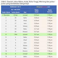 Jadual Berbuka Puasa Dan Imsak Johor 2020 1441h