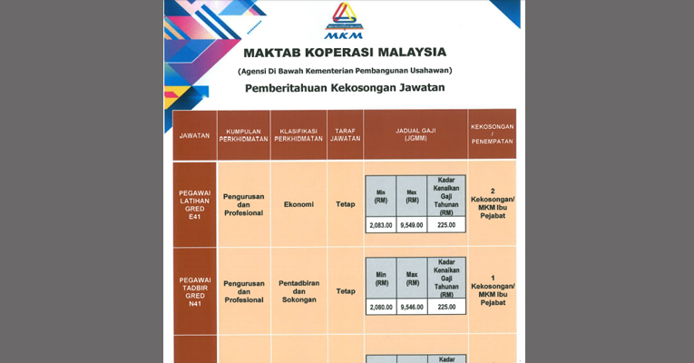 Jawatan Kosong di Maktab Koperasi Malaysia MKM 2019