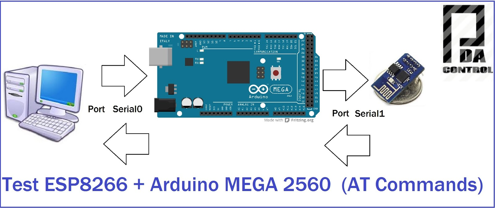 Test Arduino Mega 2560 and ESP8266 (AT Commands) - PDAControl