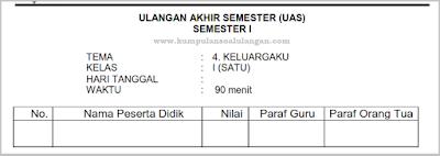Download Soal PAS UAS Kelas 1 Tema 4 Semester 1