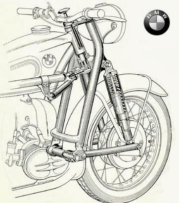 Musings Of A Motorcycle Aficionado Earles Forks