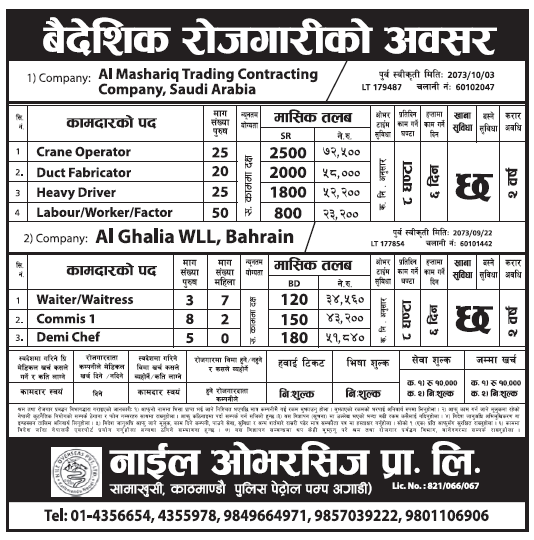 Jobs in Saudi Arabia for Nepali, Salary Rs 72,500