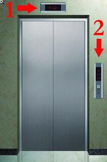 cara naik lift