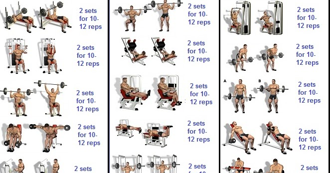 3 day exercise Increase your gains with this weightlifting workout routine designed to pack on more muscle add more muscle size in less time with these 3 efficient, full body workouts to maximize muscle mass, size and strength.
