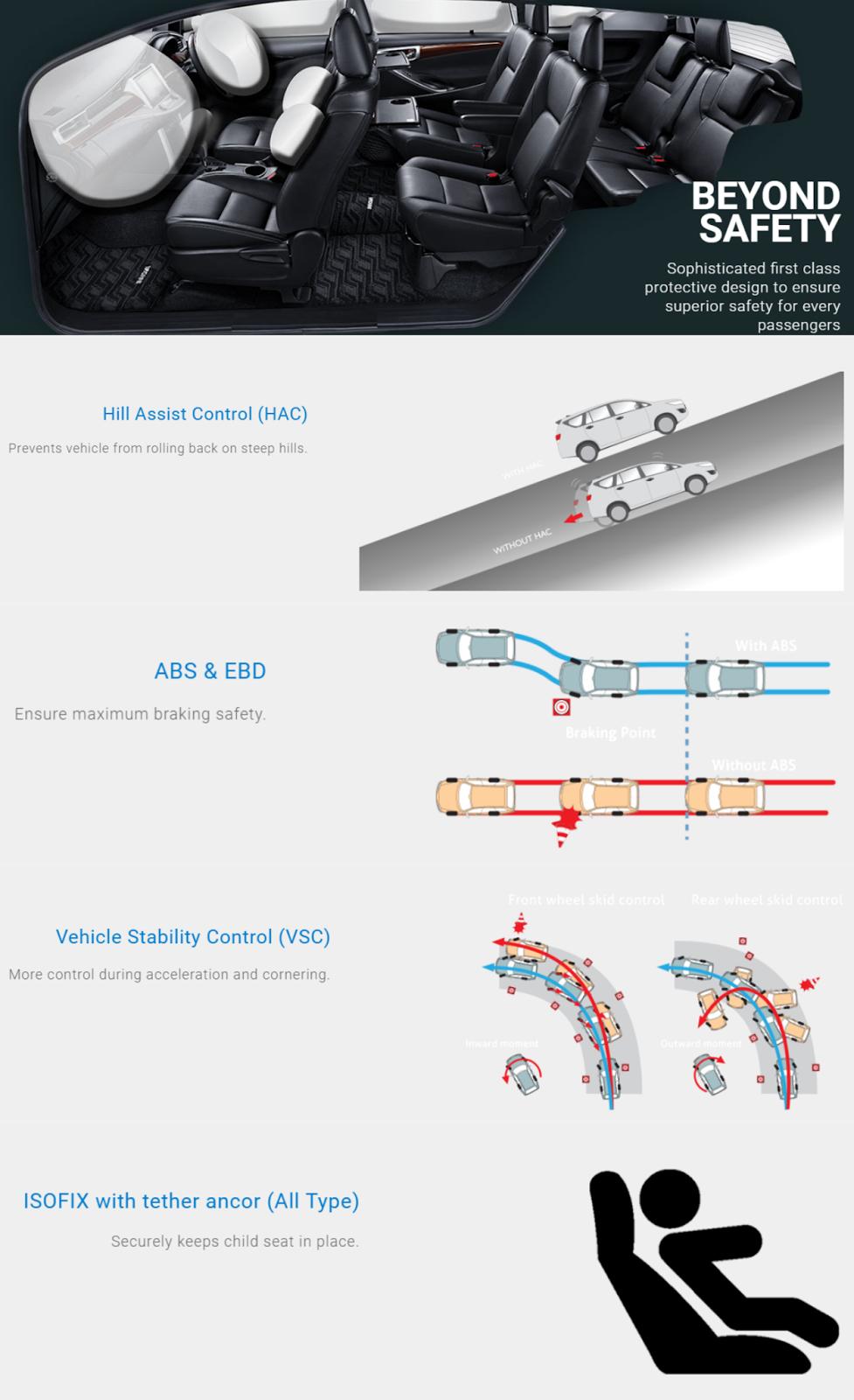 fitur-keamanan-mobil-new-Venturer