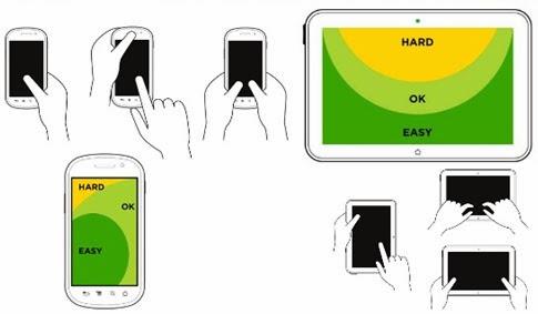 En una tablet horizontal es más fácil pulsar en la parte inferior que en la superior. En un móvil es más sencillo pulsar abajo a la izquierda que arriba a la izquierda.