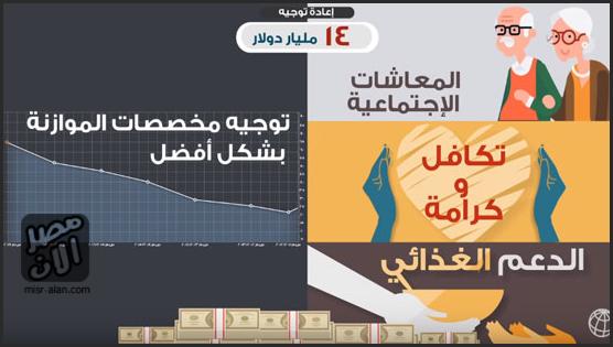 |بالفيديو.. البنك الدولي يكشف معجزة جديدة حققتها #مصر