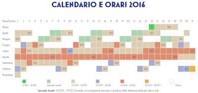 Calendario Cinecittà World 2016