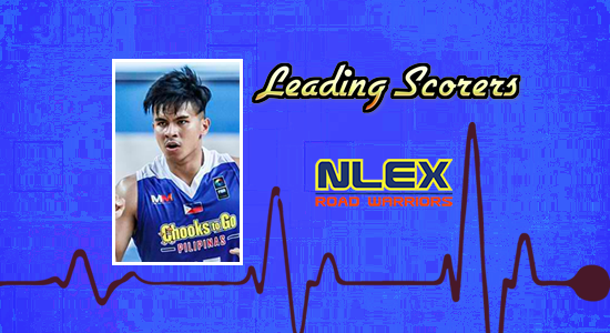 List of NLEX Road Warriors leading scorers 2017-2018 PBA Philippine Cup
