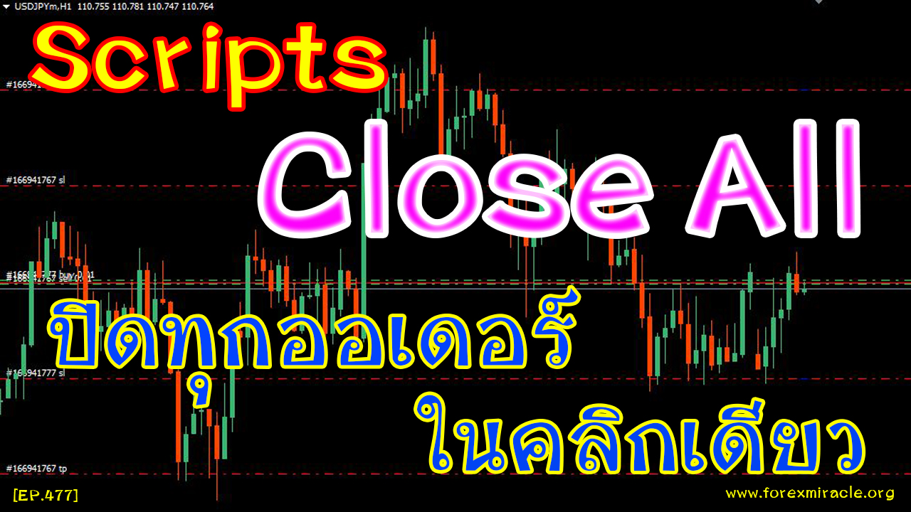 Script close all order forex