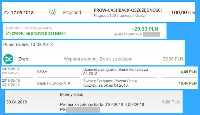 Moje zarabianie na bankach - mój raport za kwiecień 2018 roku