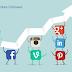 Teknik Mendapatkan Followers dan Like di Instagram, Twitter, dan Facebook