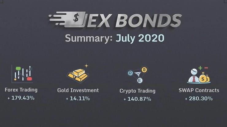 Месячный отчет от Ex Bonds