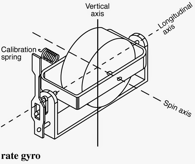 ez go textron wiring diagram ez image wiring diagram ez go textron wiring diagram jodebal com on ez go textron wiring diagram