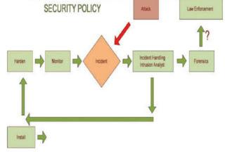 Pengertian Cyber Security dan Penjelasannya