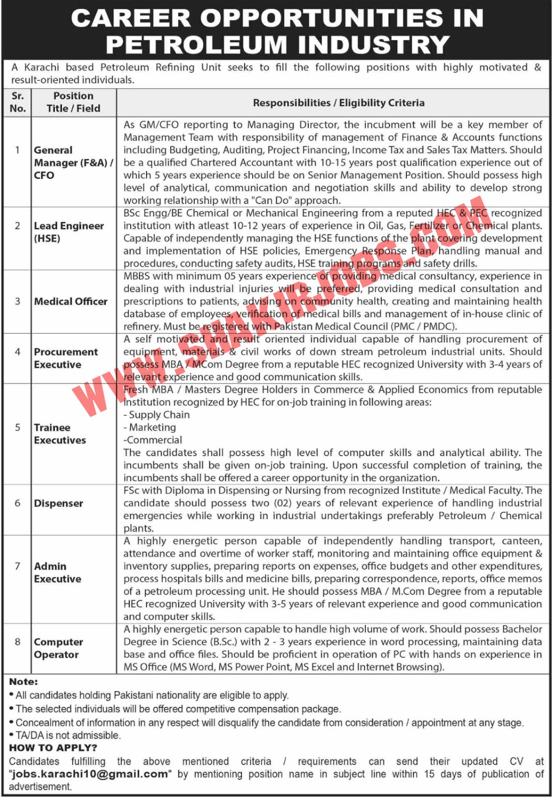 Karachi Based Petroleum Refining Unit Jobs March 2020