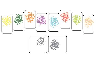 asetniop keyboard distribution of finger presses