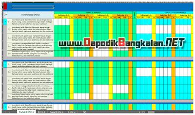 format daftar nilai PJOK Kurikulum 2013 Revisi 2018