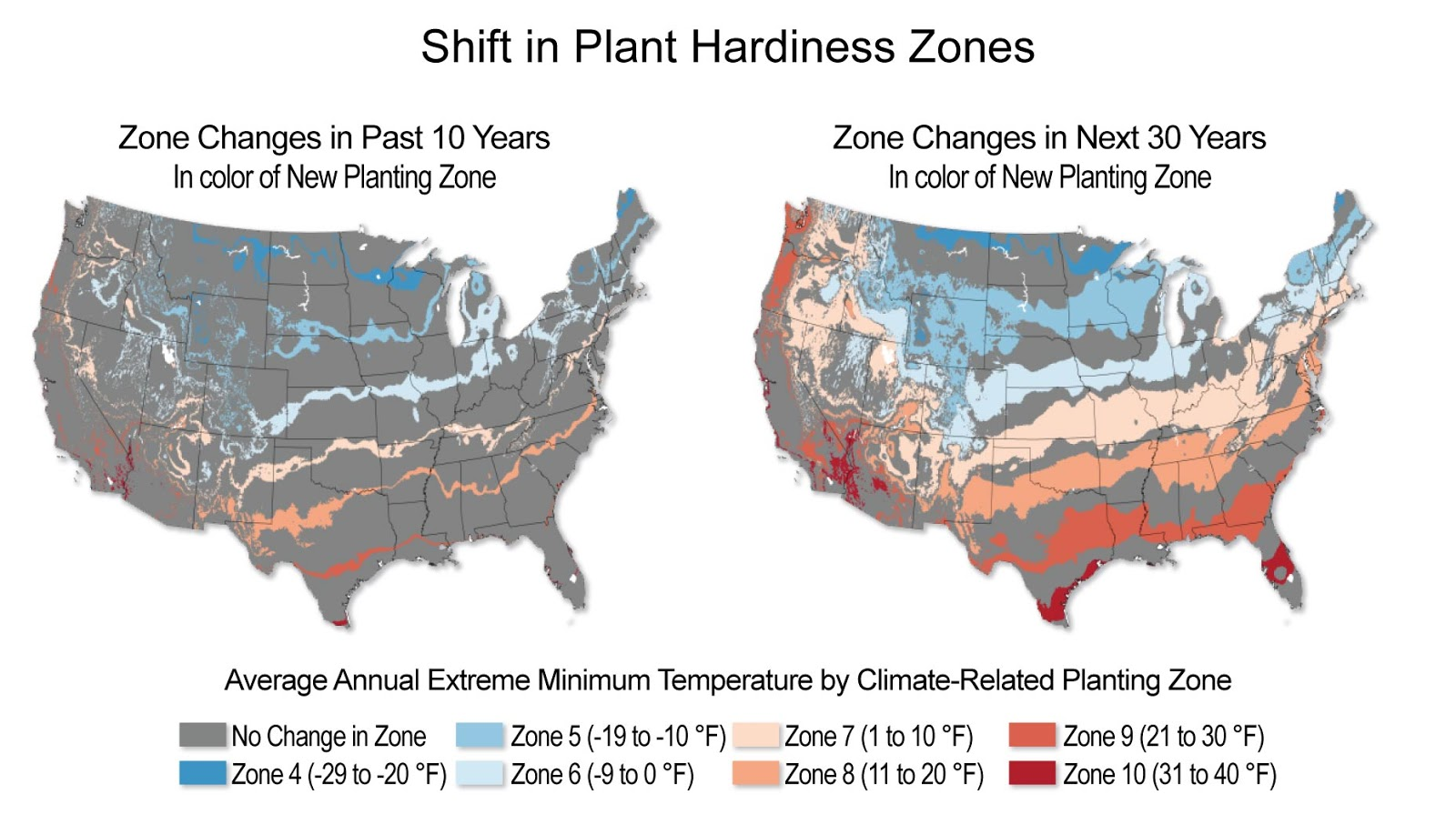 Shift in plant USDA hardiness zones in the United States