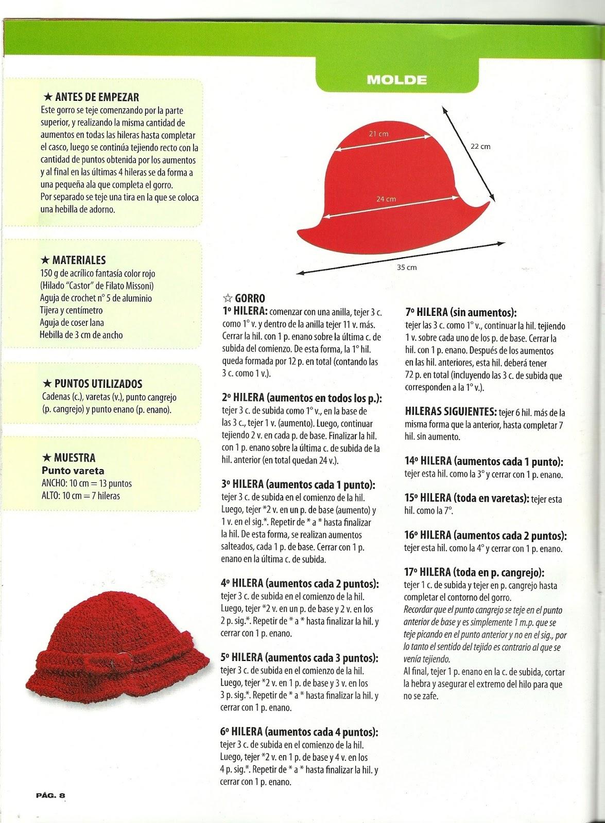 Perfecto Patrones Libres Para Sombreros Del Ganchillo Friso - Ideas ...