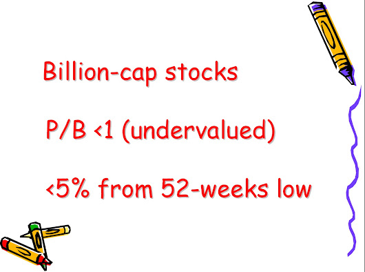 NINETEEN BILLION-CAP UNDERVALUED STOCKS AT 52-WEEKS LOW