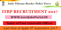 Indo Tibetan Border Police Recruitment 2017- Constable