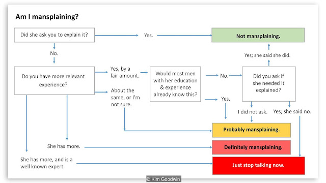 mansplaining flow chart