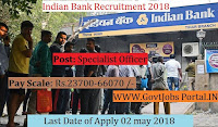 Indian Bank Recruitment 2018– 145 Specialist Offices