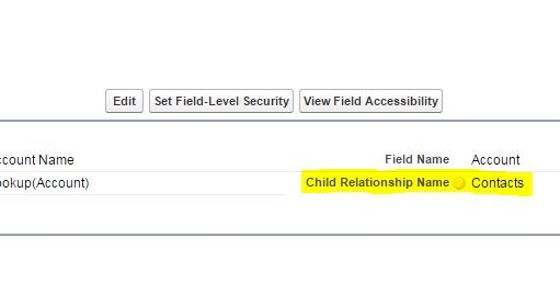 How To Do It In Salesforce: Access Subquery Field Value