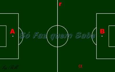 O plano, a reta e os pontos em um campo de futebol