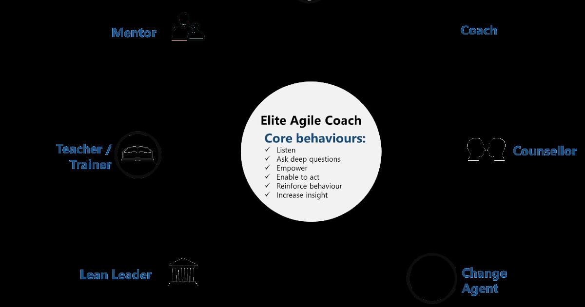 AgiloPedia: What the role of a DevOps coach? Part 4: Can