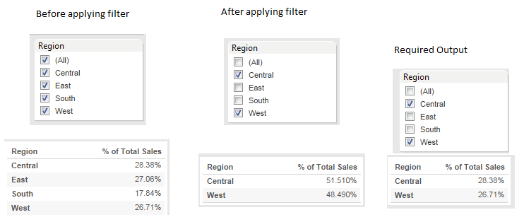 Tableau Expert Info: Scenario 7 How to make % of Total Sales