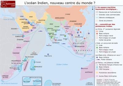 Océano  Indico: centro del mundo