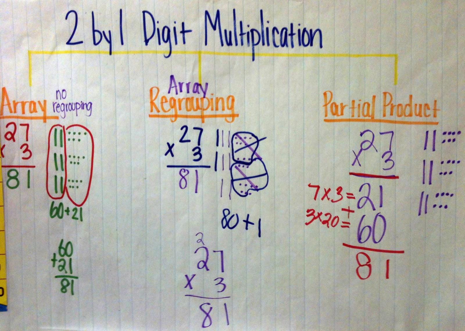 Multiplication 3rd Grade