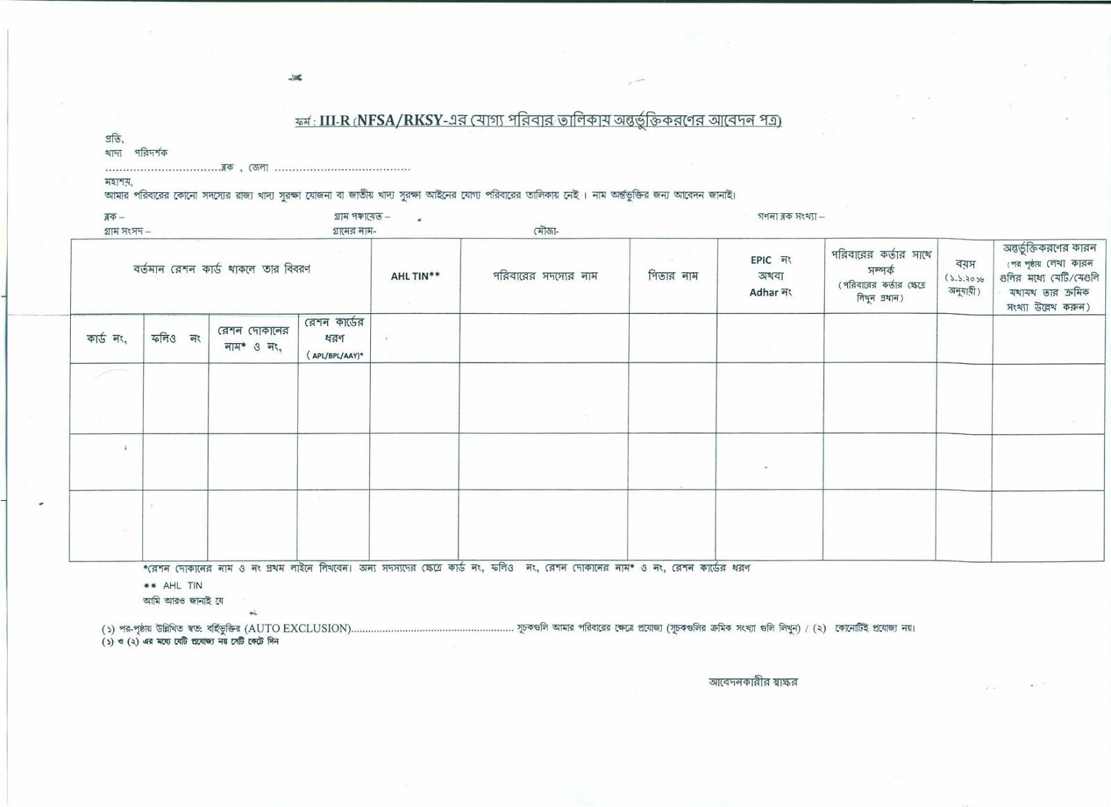 KingAnupamDutta: * Government of West Bengal * Food & Supplies ...