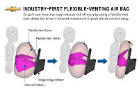 Flexible Venting Air Bag