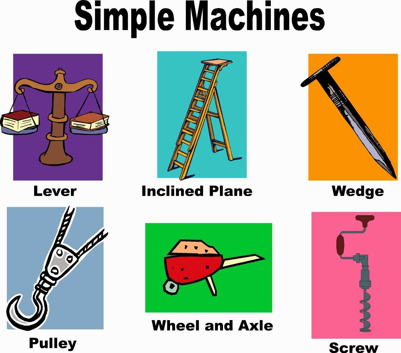 Proyecto Bilingue Nuestra Senora De Belen Simple Machines