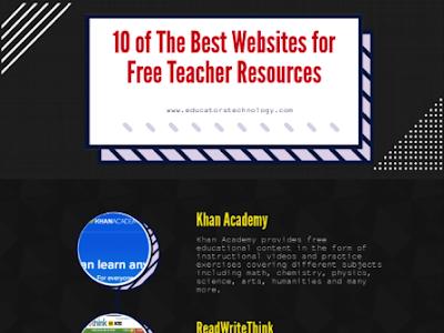 10 Great Educational Websites for Teachers