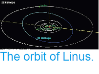 https://sciencythoughts.blogspot.com/2014/05/the-orbit-of-linus.html
