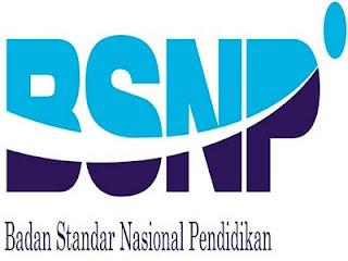 Download Soal Try Out SMP dan Pembahasan Tahun 2017