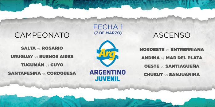 Programación de 1º fecha del Campeonato Argentino Juvenil M18 2020