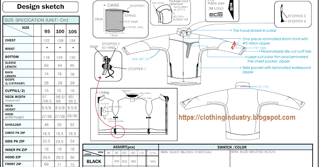 How to Make a Spec Sheet for Garments - Clothing Industry