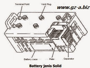 Battery tipe solid